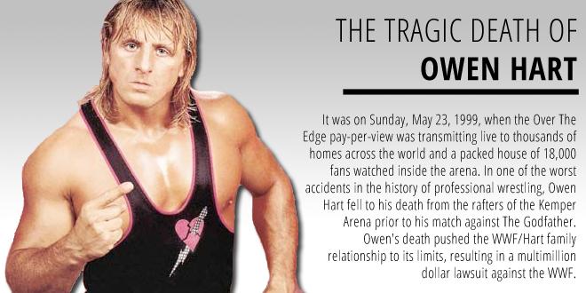 Timeline Owen Hart