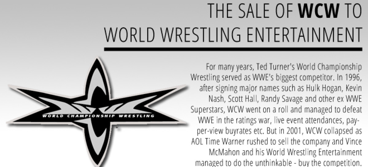 The Sale Of WCW to WWE